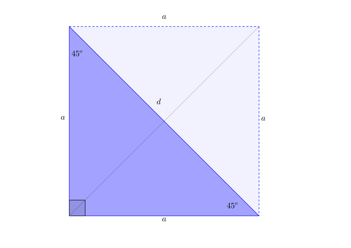 How To Find The Area Of The 45 45 90 Triangle With A