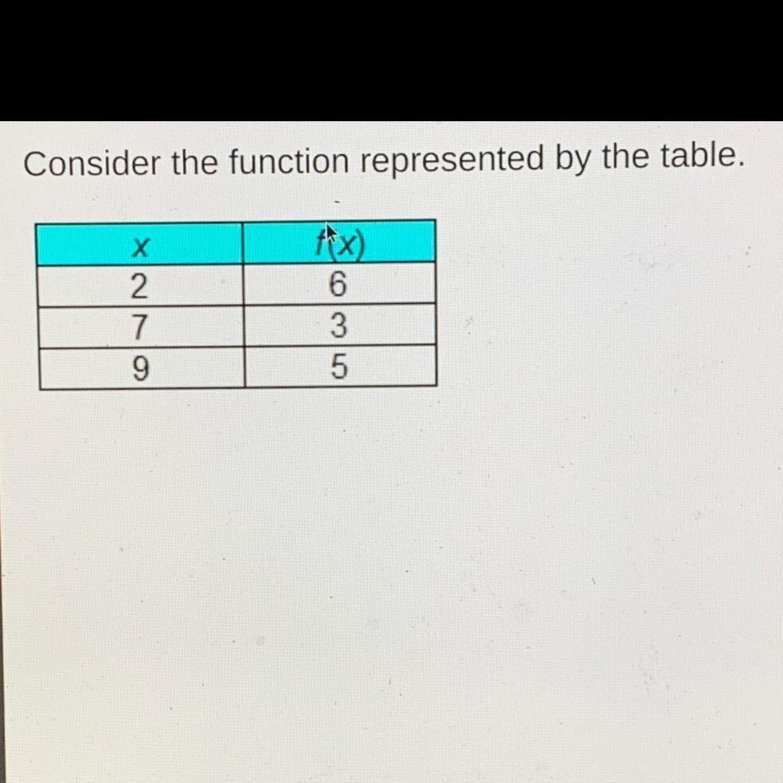 Consider The Function Represented By The Table The