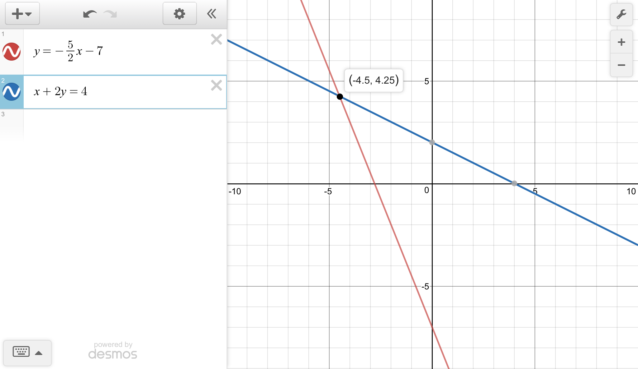 Solve The Systems Of Linear Equations By Graphing Y 5 2x