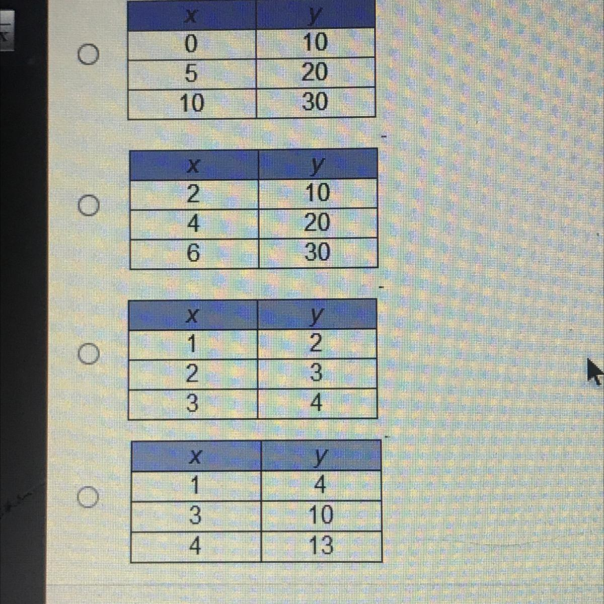 Which Table Of Ordered Pairs Represents A Proportional