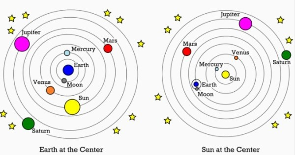 Heliocentric and geocentric compare and contrast essay
