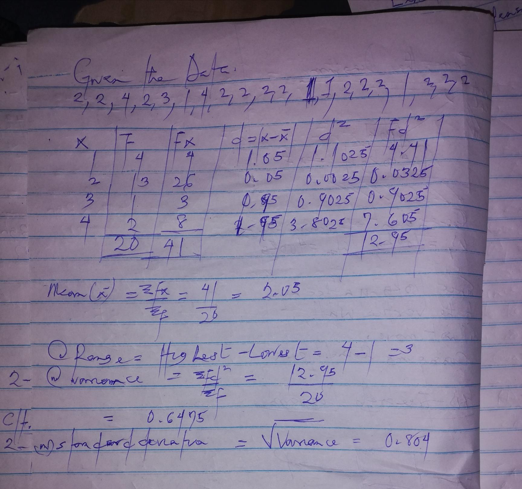 Find The Range Variance And Standard Deviation For The