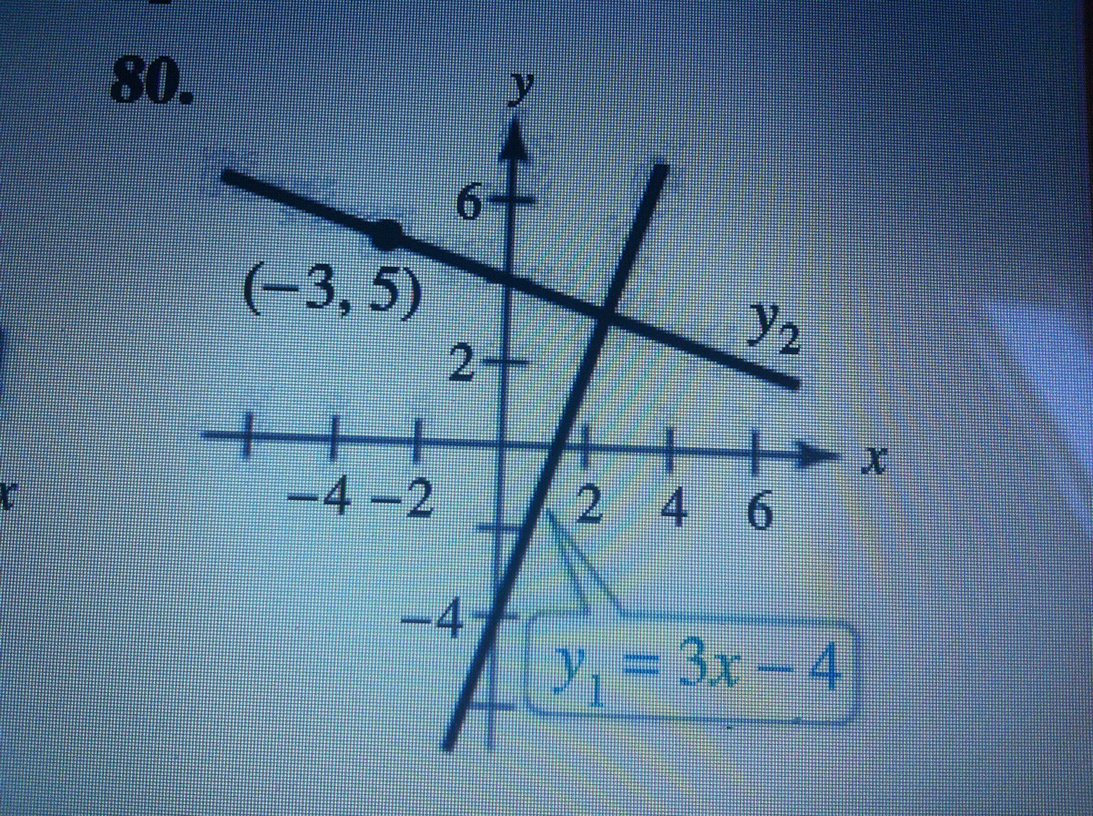 The Lines Are Perpendicular Find The Slope Intercept Form