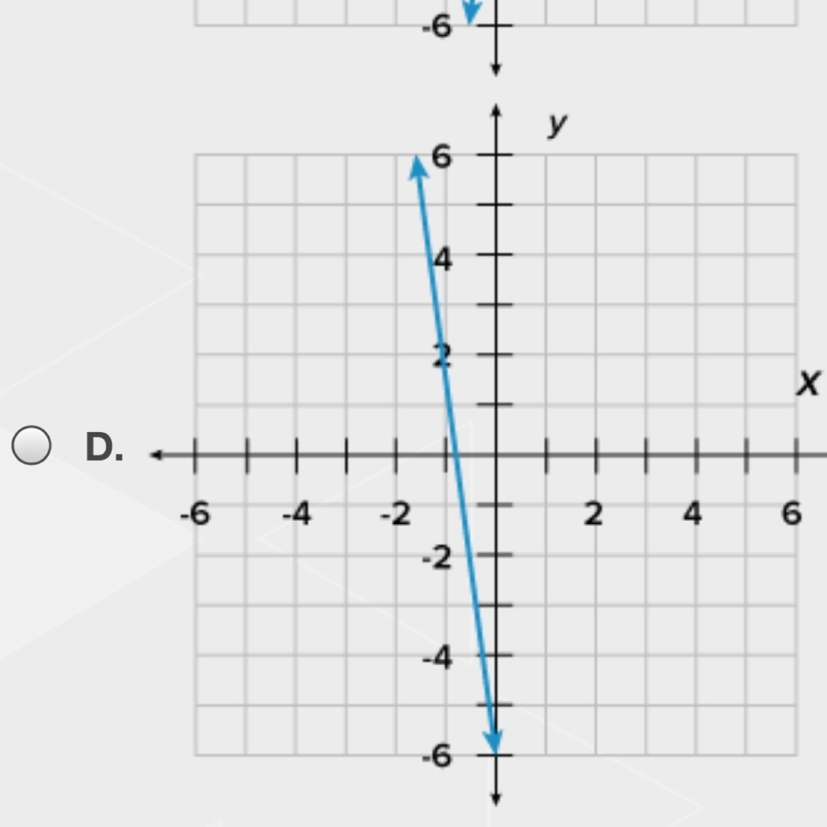 How To Graph An Equation By Converting Slope Intercept