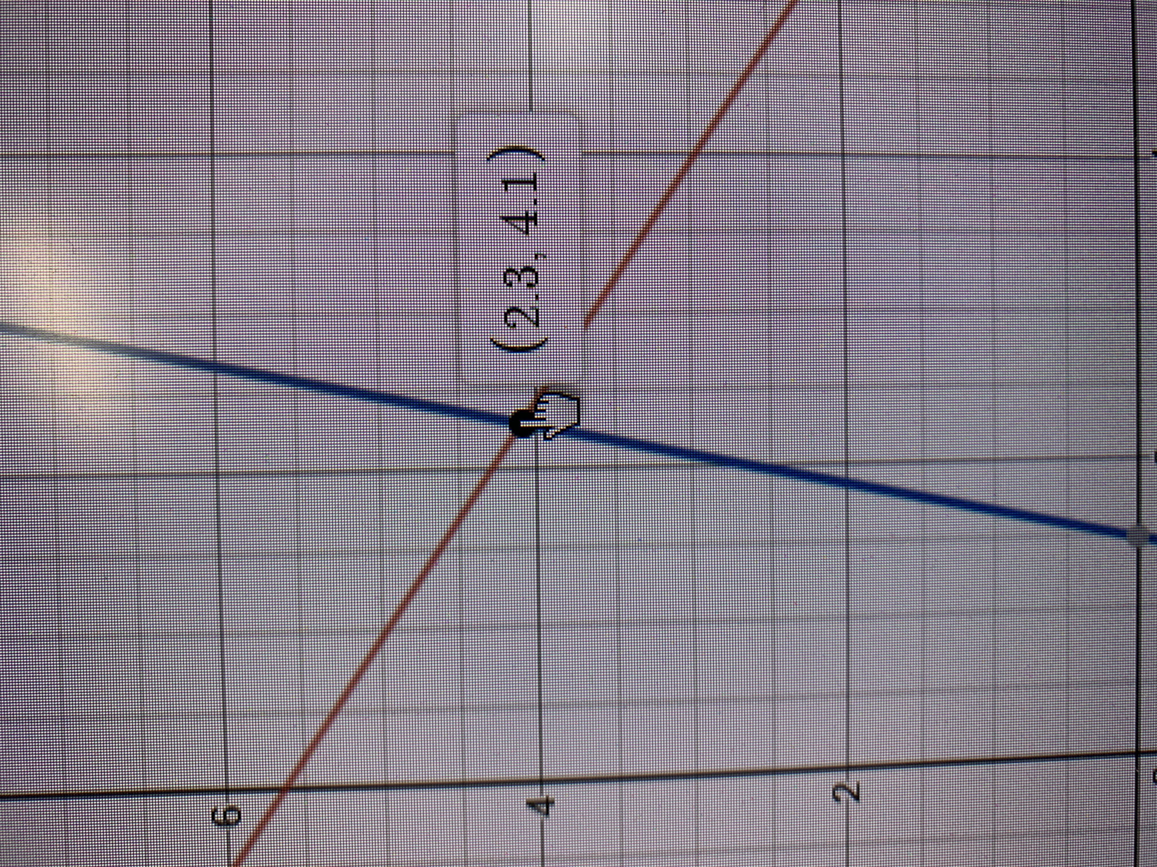 Solve The System Of Linear Equations By Graphing 2x 3y