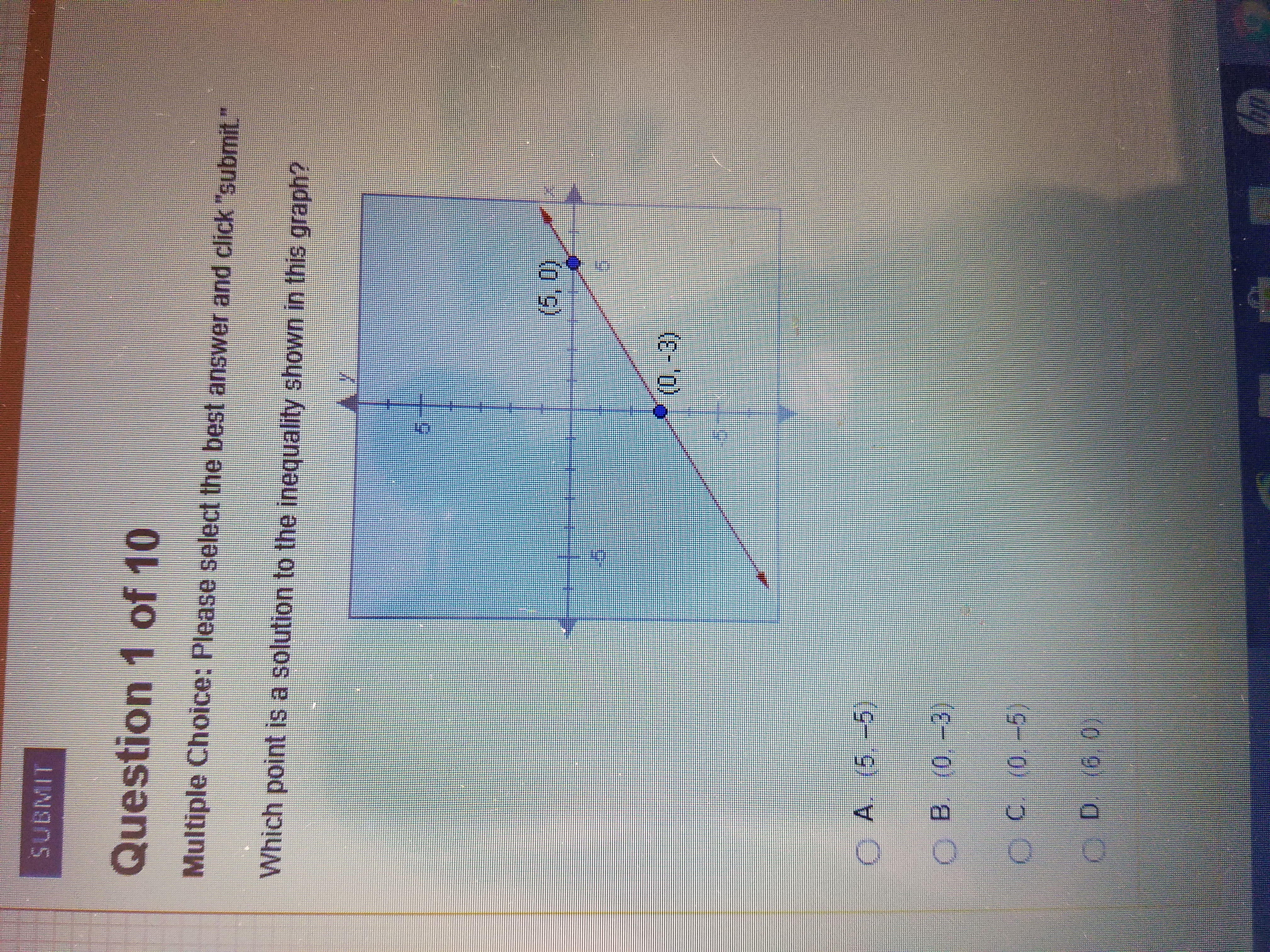 Which Point Is A Solution To The Inequality Shown In This Graph