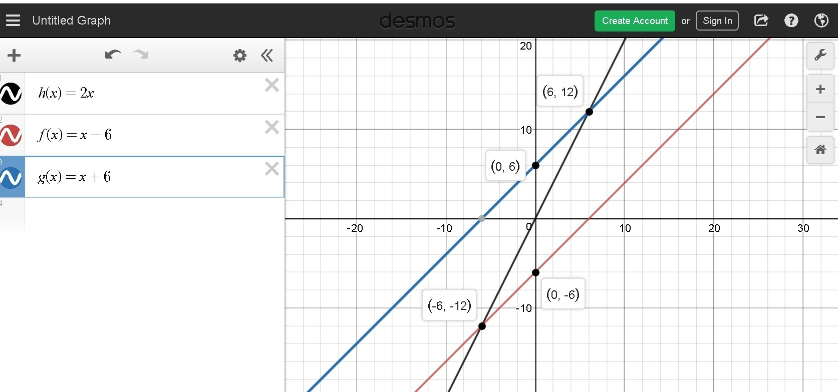 Create A Graph Of The Combined Function H X F X G X