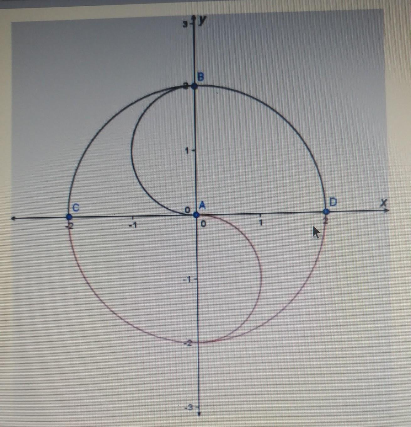 The Figure Above The X Axis Is The Preimage The Figure
