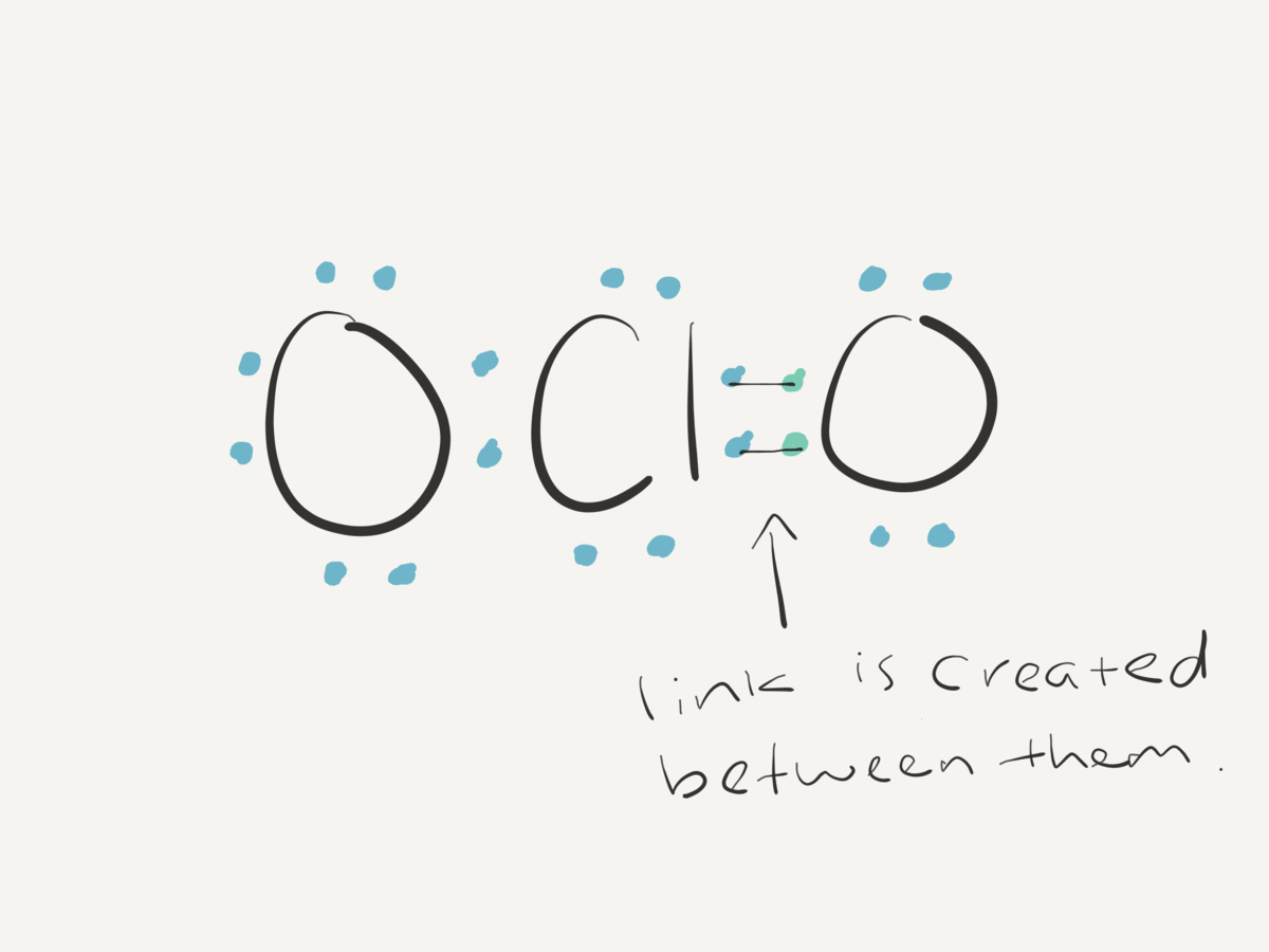 How Can I Draw The Lewis Structure For Clo2