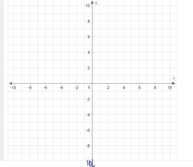 Coordinate Grids And Function Table