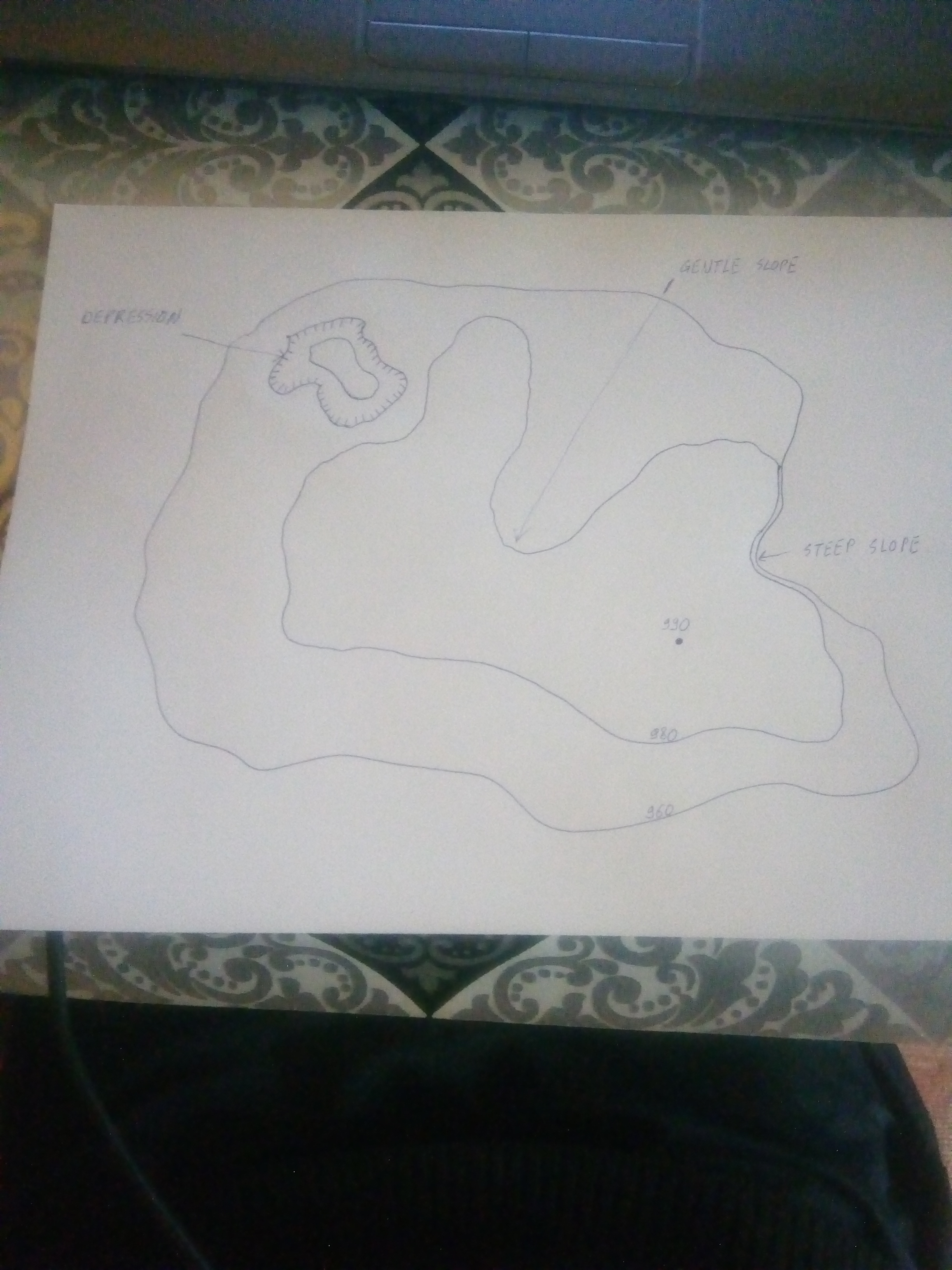 3 Draw A Topographic Map That Displays The Following