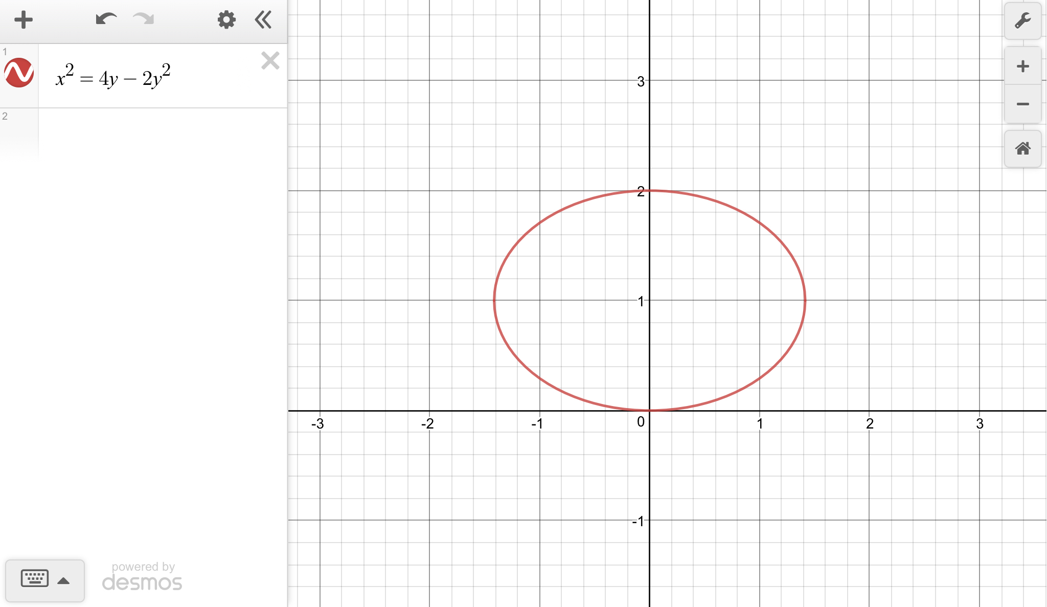 Identify The Type Of Conic Section Whose Equation Is Given