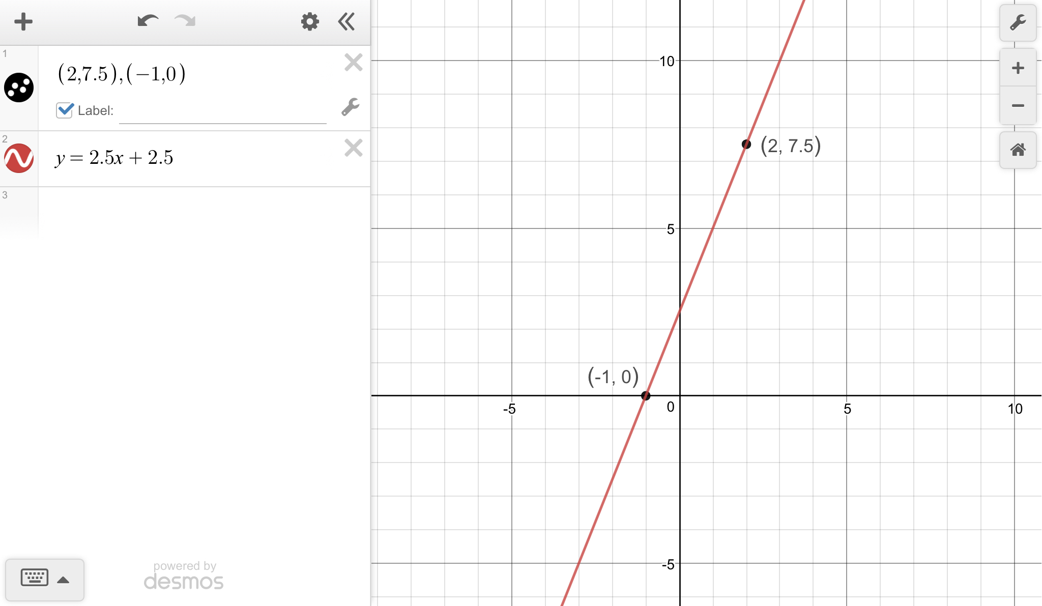 Graph The Following Lines And Write The Equation In Slope