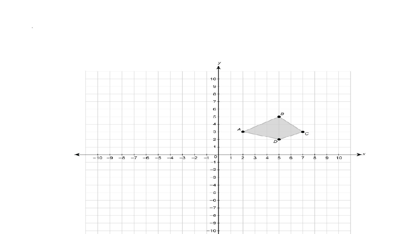 Figure Abcd Is Reflected Across The X Axis What Are The Coordinates Of A B C And D After The