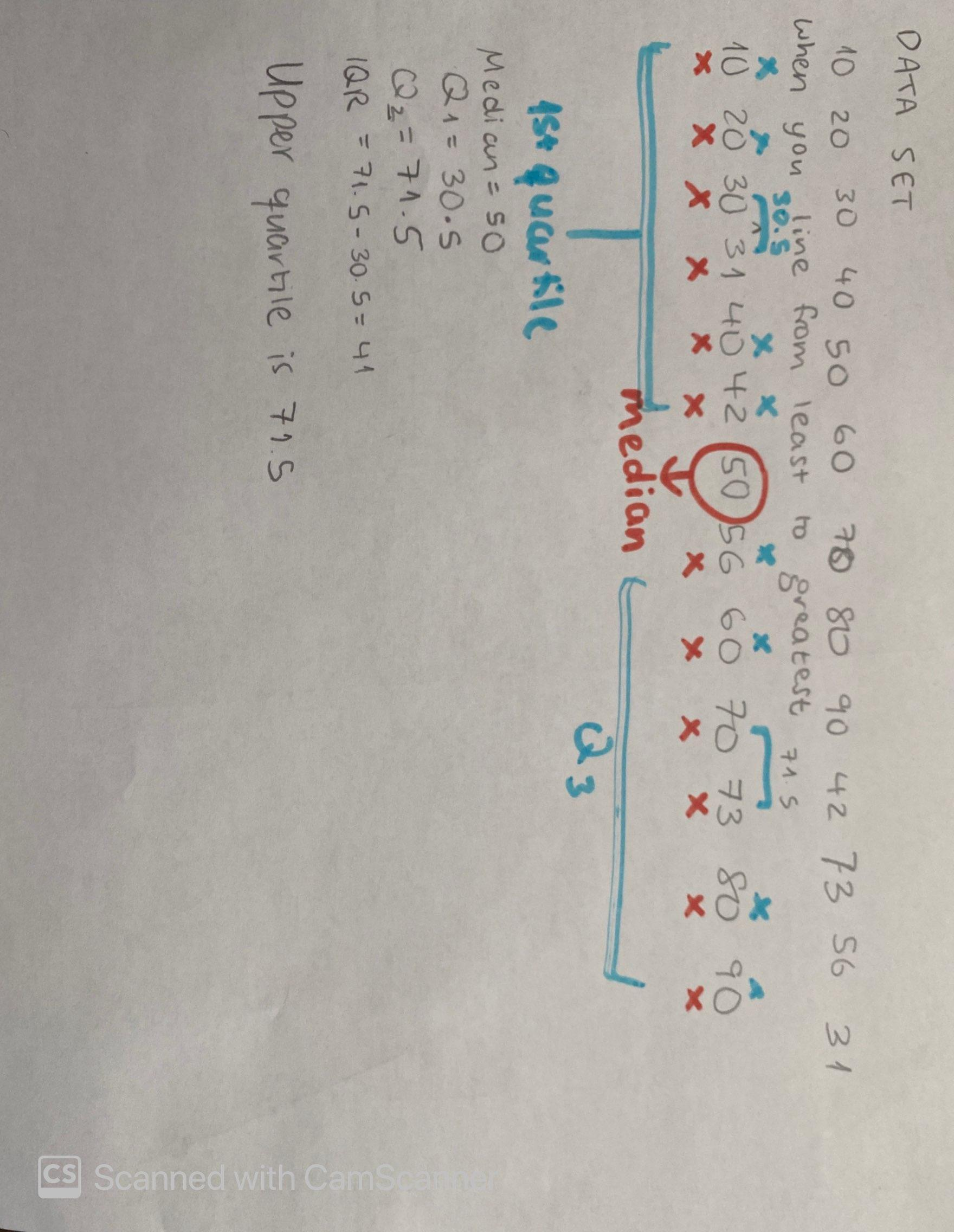Question 5 5 Points Find The Upper Quartile Of The Data