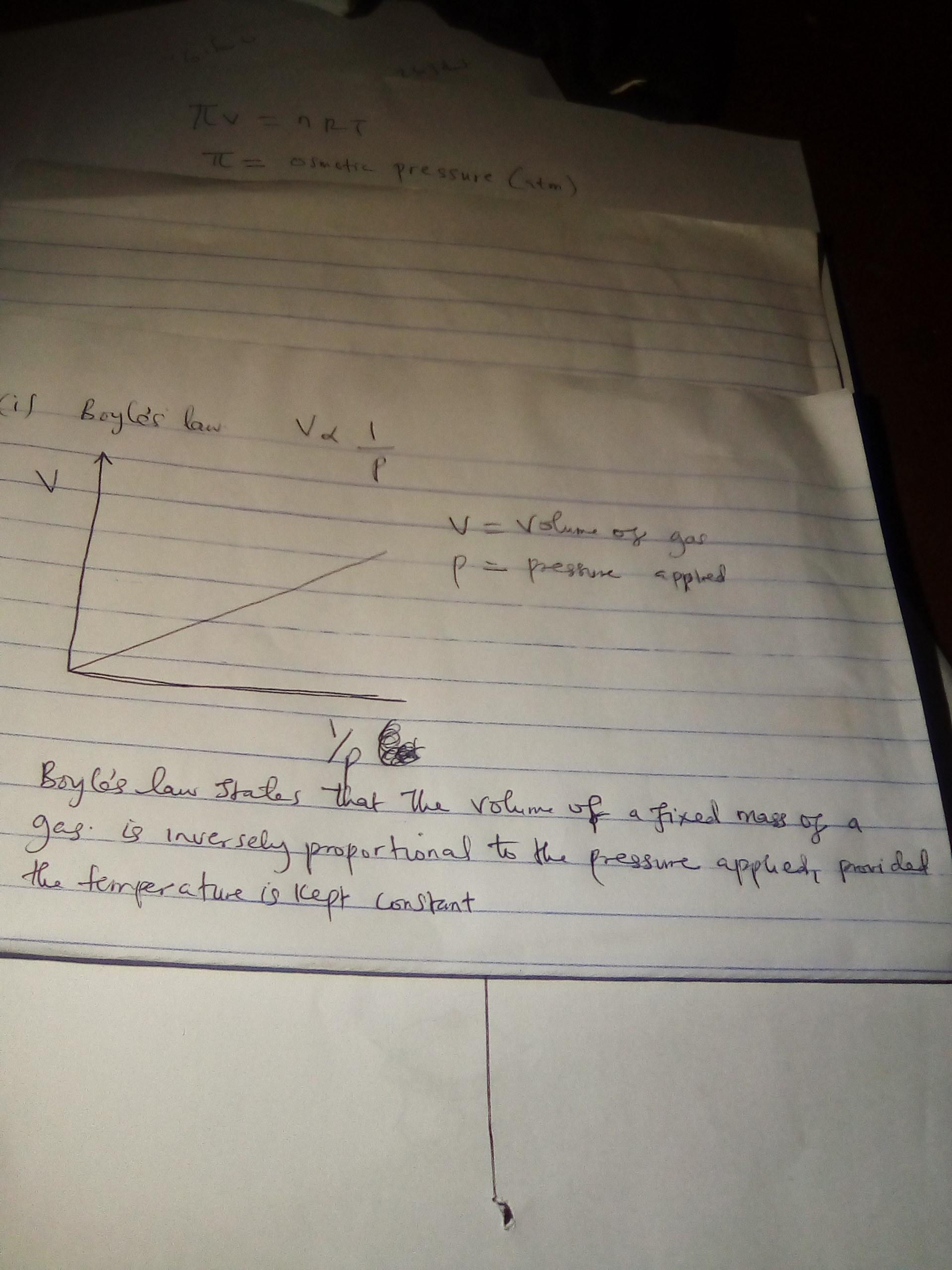 Draw Graphs Representing Boyle S Law Charles S Law And