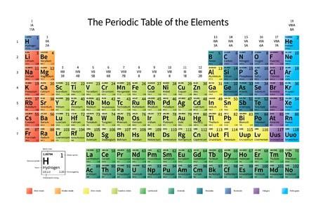 Periodic table atomic mass number new periodic table elements black periodic table atomic mass number new periodic table elements black white vector stock vector new periodic urtaz Images