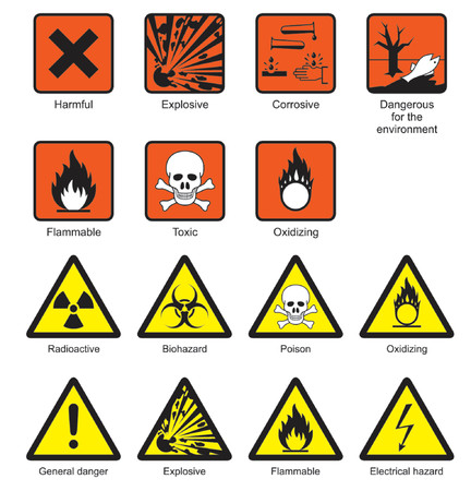 Science Laboratory Safety & Chemical Hazard Signs Stock Vector - 866503