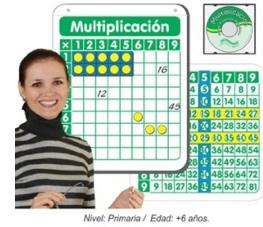 Tablero Magnetico de Multiplicacion