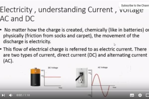 ac-dc-voltage
