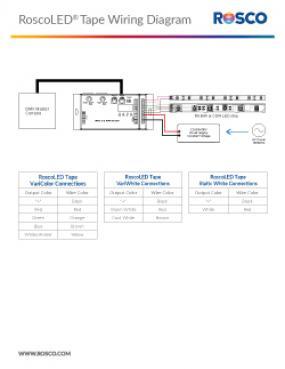 Rosco  RoscoLED® Tape Wiring Diagram