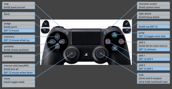 Game pad controls — Elder Scrolls Online
