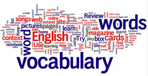 Image result for learn english