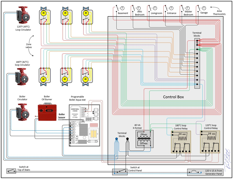 V8043f zone valve wiring schematic dolgular beautiful honeywell zone valve wiring diagram wiring diagram sciox Gallery