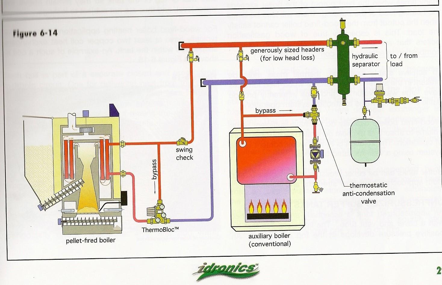 662d352a0d3055464ef351a6d7759d?resize\=665%2C429\&ssl\=1 diagrams evergreen motor wiring diagram genteq evergreen ge ecm x13 motor wiring diagram at gsmx.co