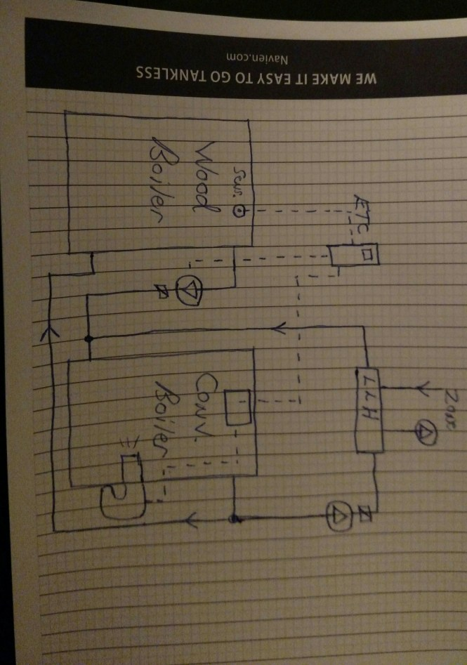 ranco etc wiring diagram wiring diagram how hard is it to wire a ranco temperature controller home brew