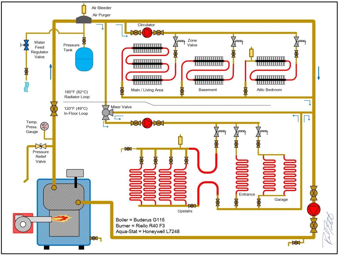Taco Zone Valve Wiring Diagram Installation