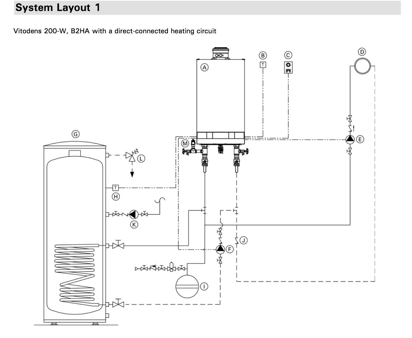 Viessmann System Boiler Wiring Diagrams