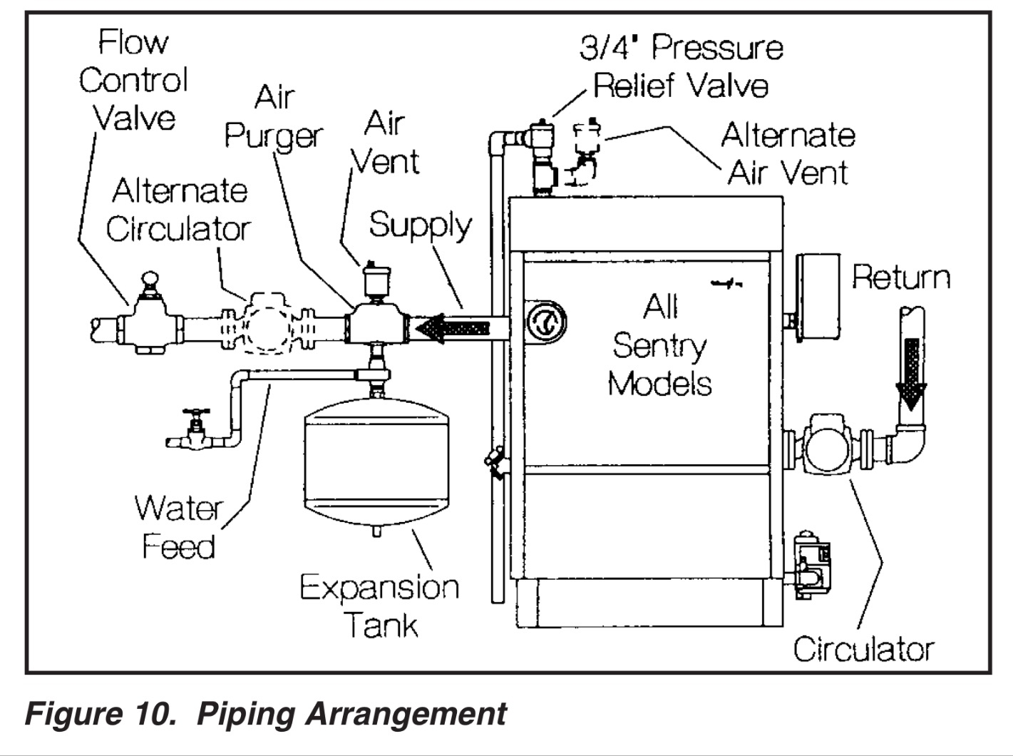 Honeywell Aquastat Boiler Schematic