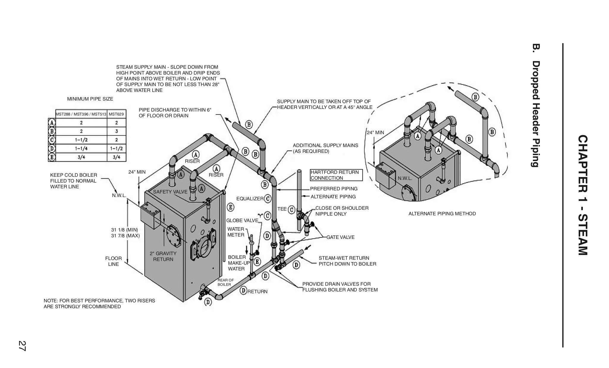 New Crown Steam Boiler