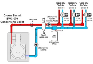 Any issues with this near boiler piping diagram? — Heating