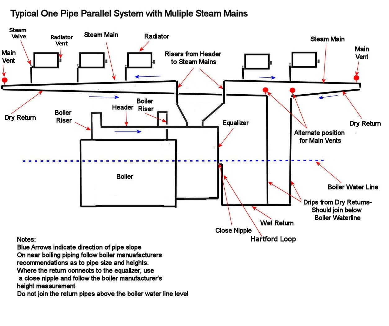 1 Pipe Parallel Steam Multiple Mains?resize\\\\\\\\\\\\\\\\\\\\\\\\\\\\\\\=665%2C557\\\\\\\\\\\\\\\\\\\\\\\\\\\\\\\&ssl\\\\\\\\\\\\\\\\\\\\\\\\\\\\\\\=1 owwm wiki wiring diagrams,wiki \u2022 indy500 co  at fashall.co