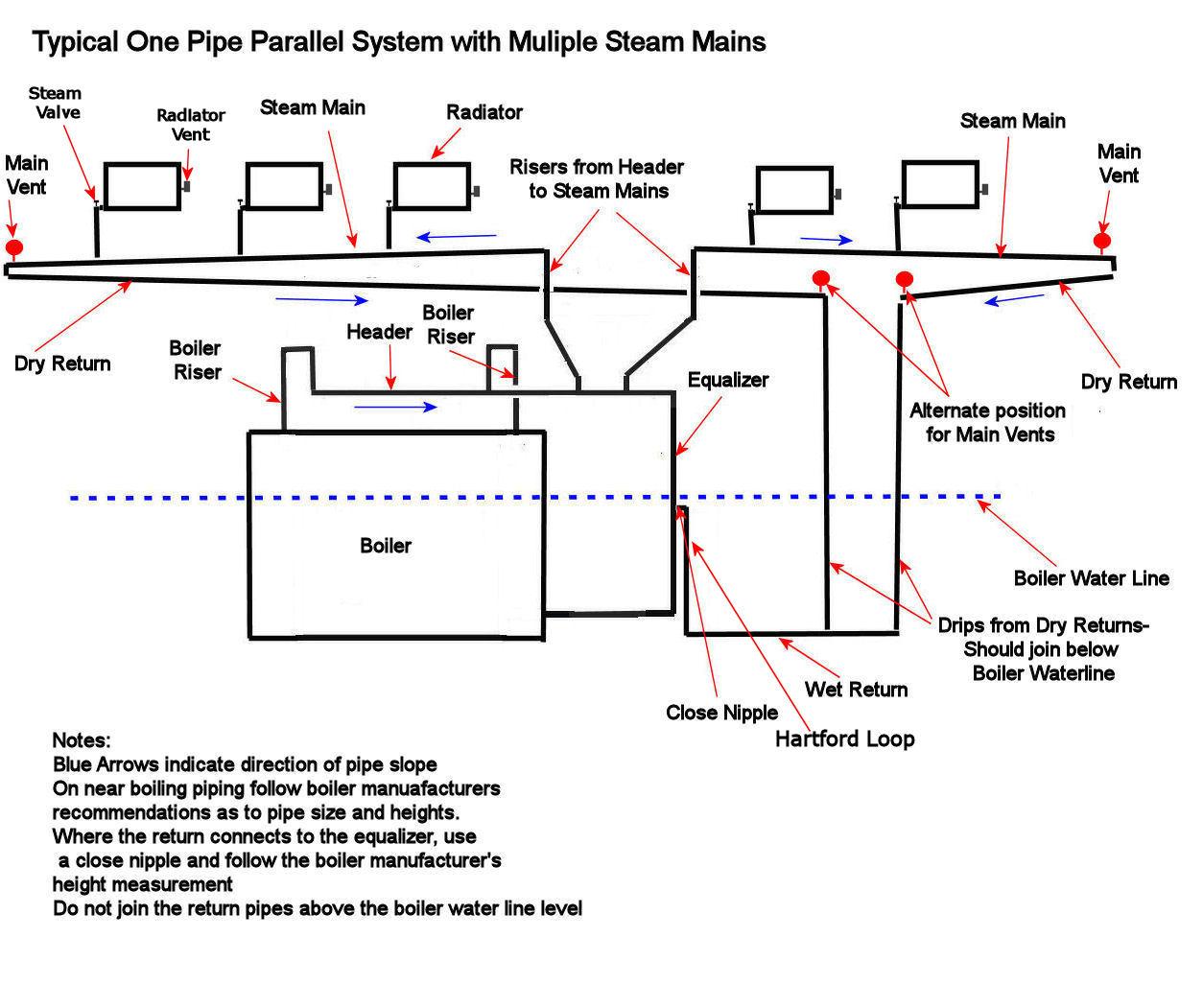 utica steam boiler wiring diagram efcaviation com Residential Electrical Wiring Diagrams HVAC Wiring Diagrams