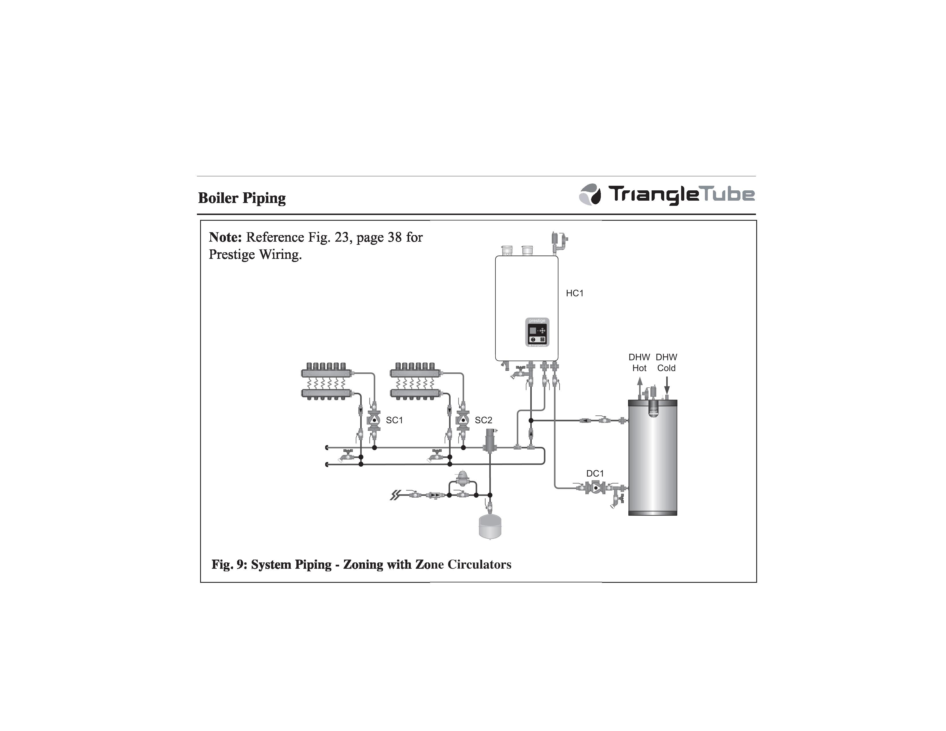 Prestige Boiler Piping Diagram