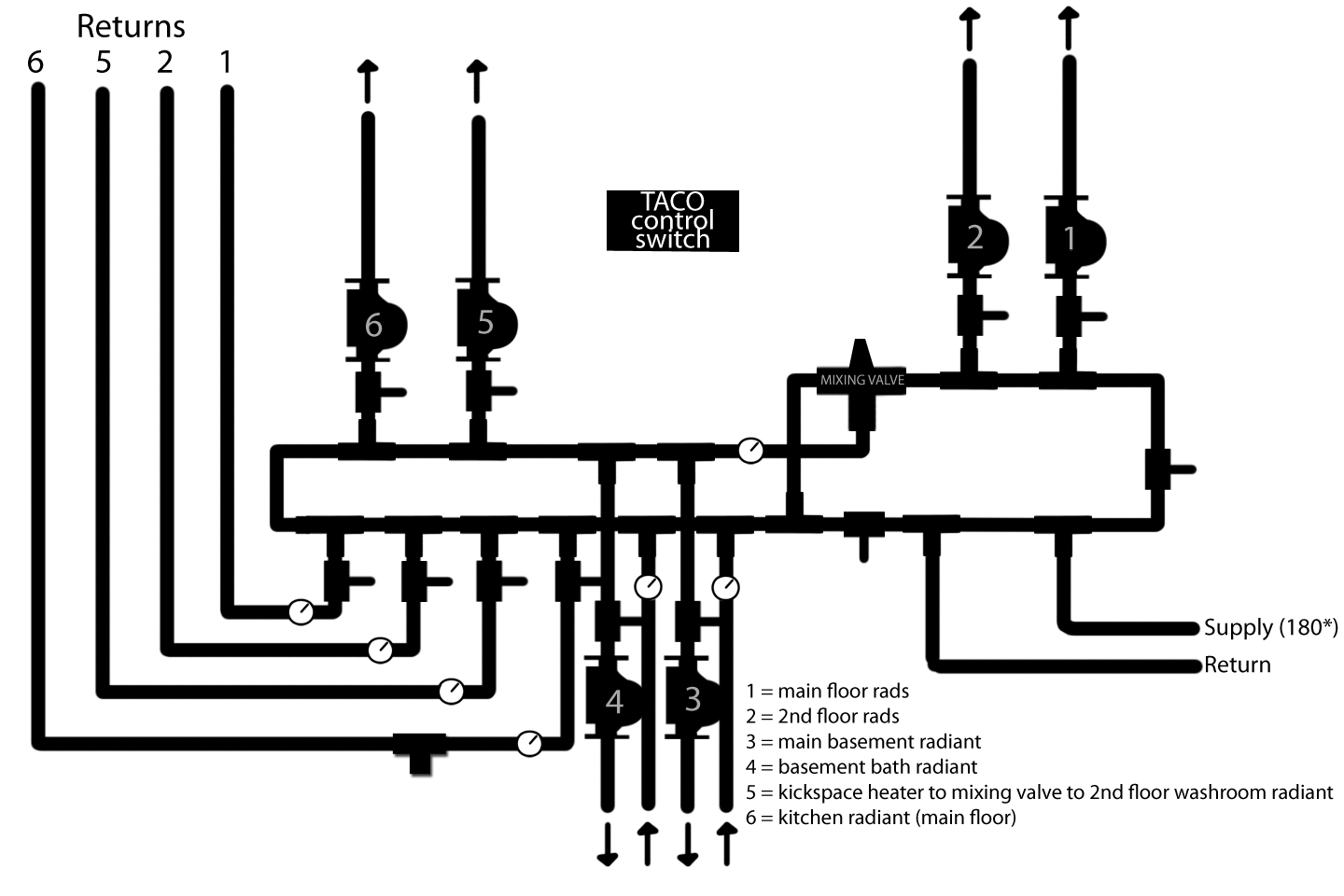 Multiple Primary Secondary Boiler Piping Diagram