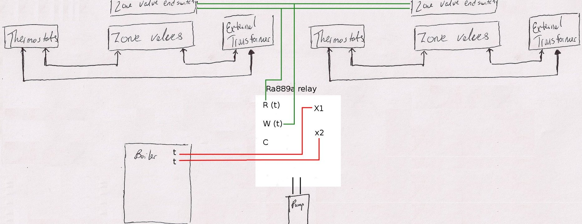 Honeywell Zone Valve Wiring Diagram How It Works V8043e1061