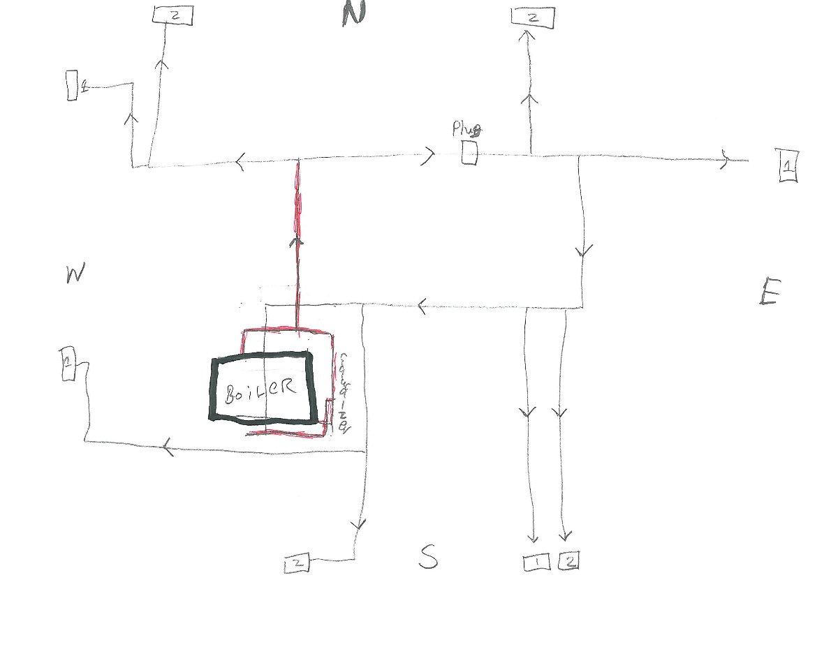 Help Identifying My Piping Loop