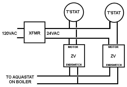 wiring configuration – adding common with zone valves – readingrat, Wiring diagram