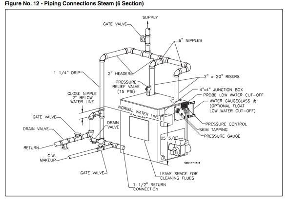 Multiple Boiler Piping Diagram