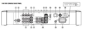 Polk 360 Surround Bar Wiring? — Polk Audio