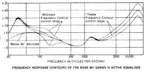 Using Bose 901 Equalizer Wiring Diagram | Wiring Library