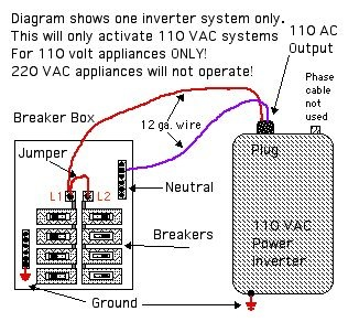 110 ac outlet diagram with 220 Volt To 110 Wiring Diagram on 220 Volt To 110 Wiring Diagram additionally 110v Connection Diagram in addition 110 Volt Flood Lights further 220 House Wiring Diagrams as well Electrical engineers symbol.