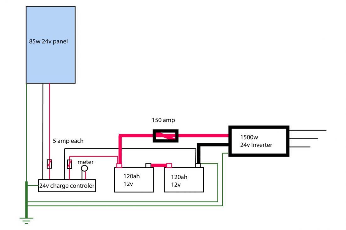 keystone rv wiring diagram rv water heater bypass valve