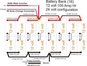 Advice needed on 24 volt Battery Bank Diagram Included — northernarizonawindandsun