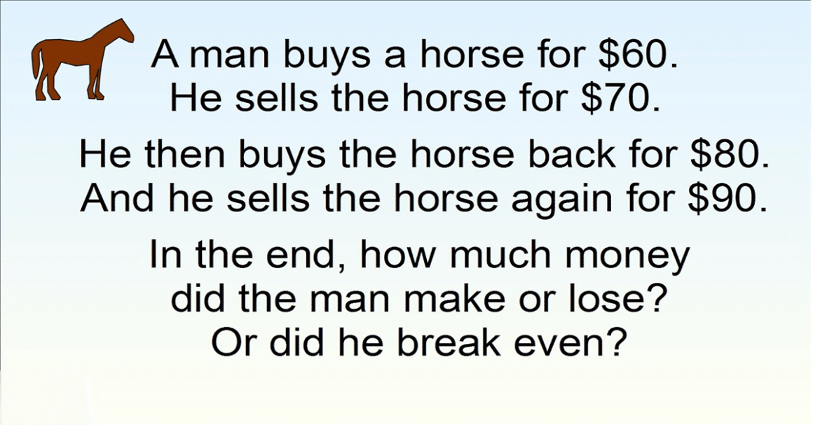 A Man Buys a Horse Riddle - Can You Solve It?