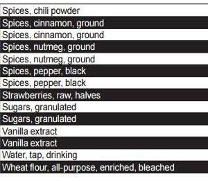 Tablas de Conversion de la Calculadora Kitchen Calc